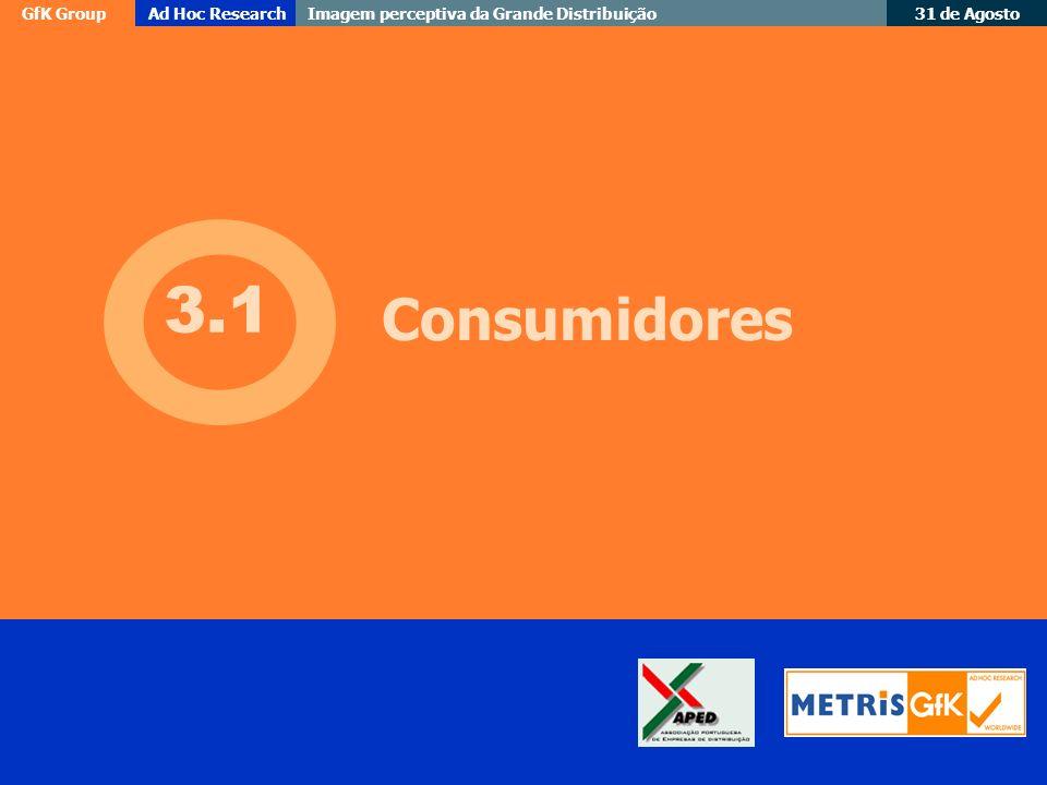 3.1 Consumidores