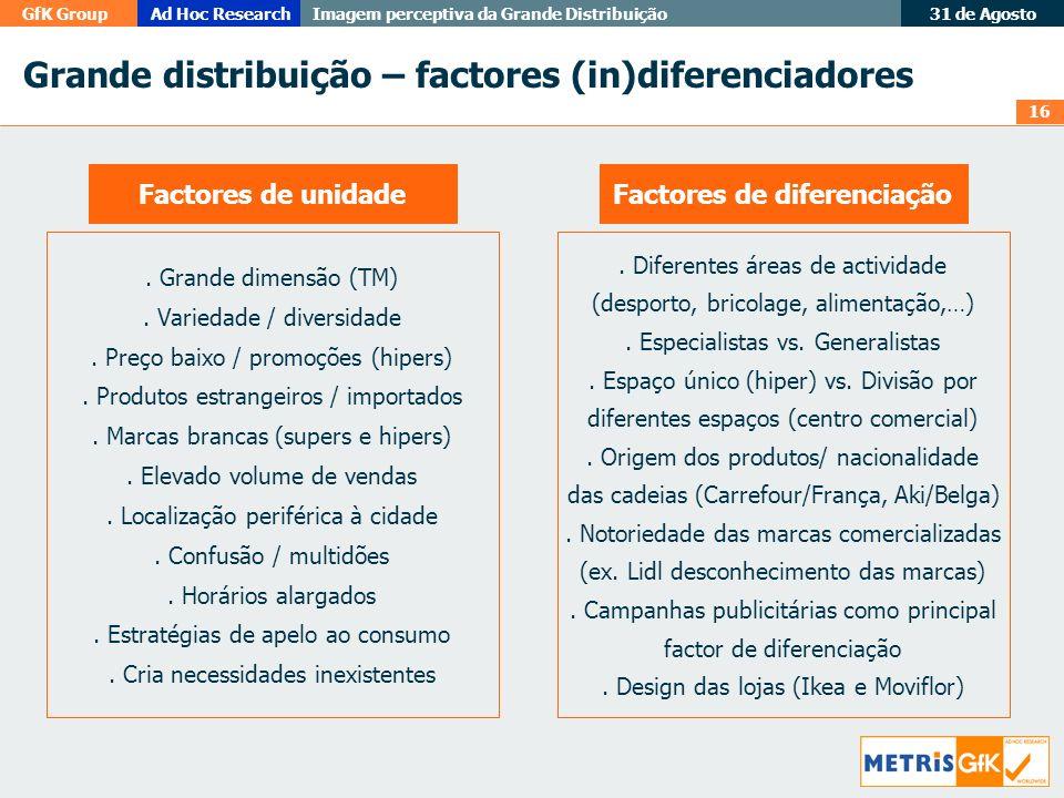 Grande distribuição – factores (in)diferenciadores