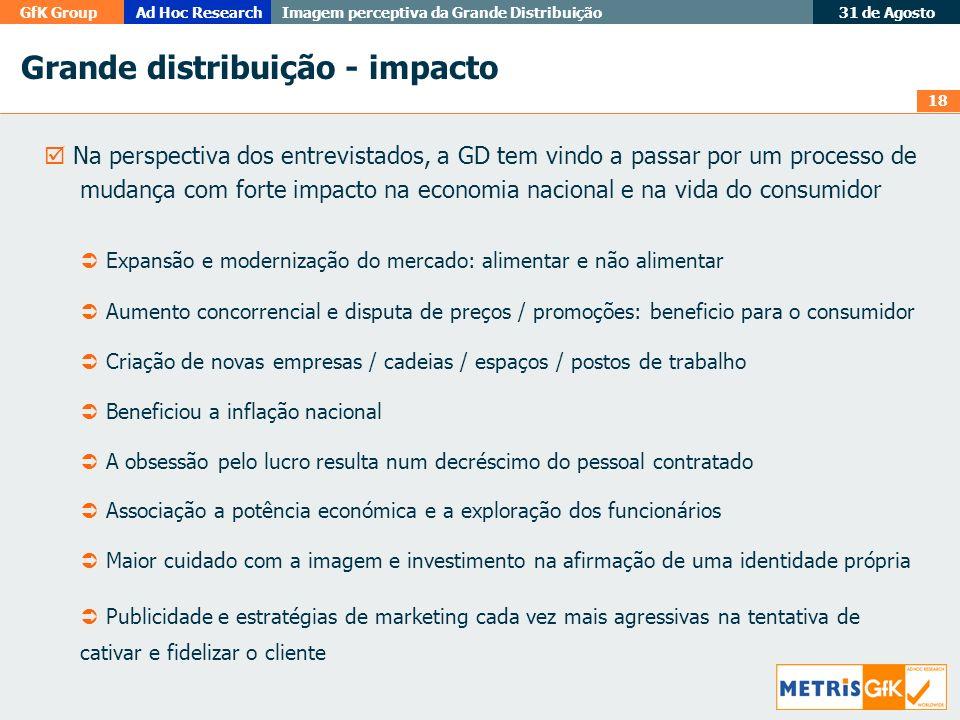 Grande distribuição - impacto