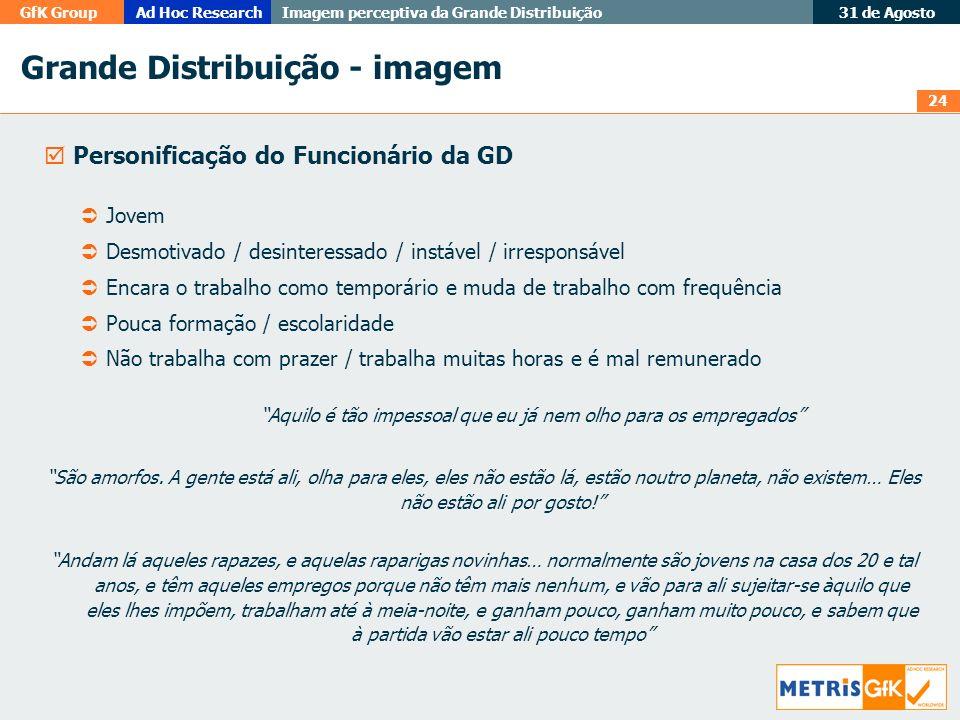 Grande Distribuição - imagem