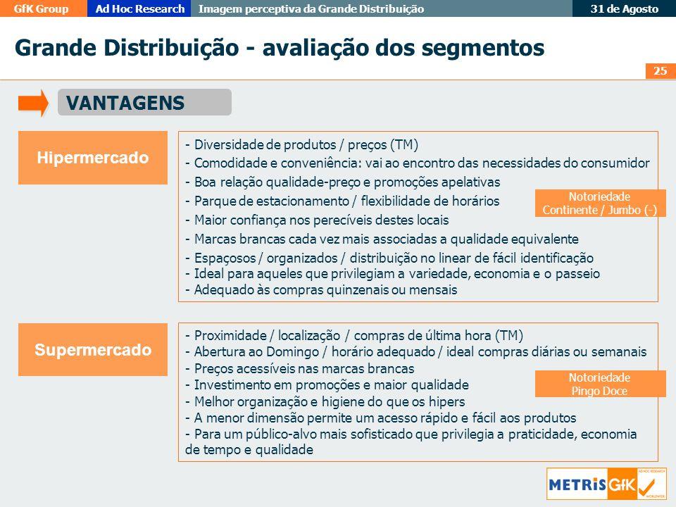 Grande Distribuição - avaliação dos segmentos
