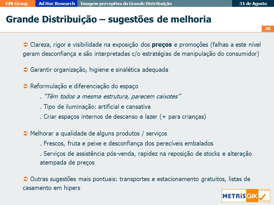Grande Distribuição – sugestões de melhoria