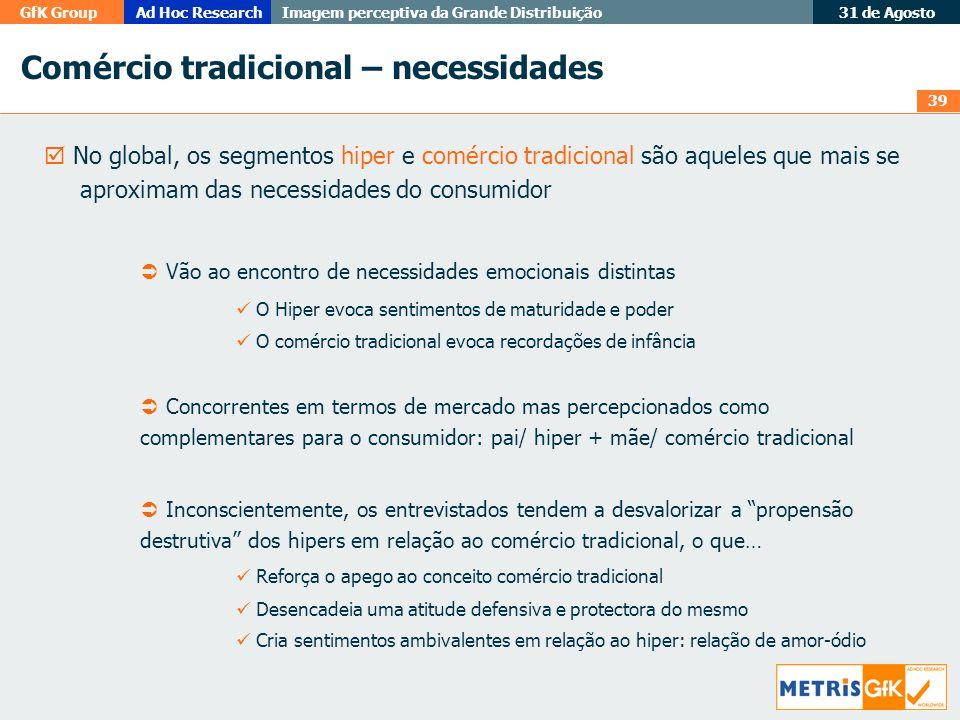 Comércio tradicional – necessidades