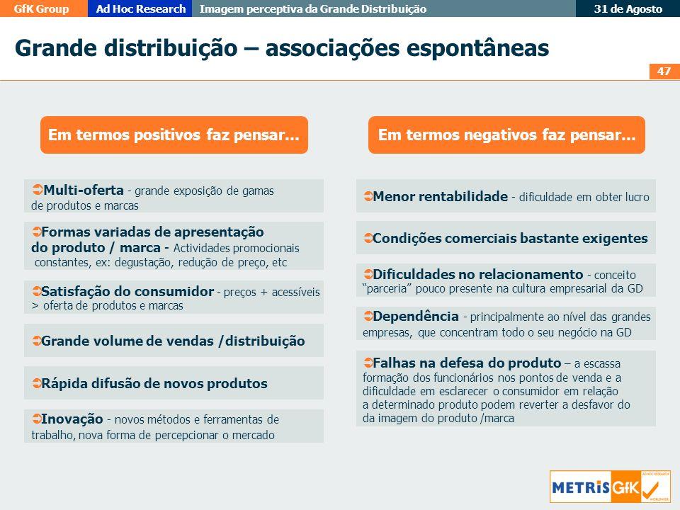 Grande distribuição – associações espontâneas