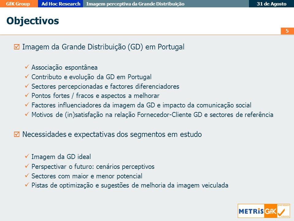 Objectivos  Imagem da GD ideal