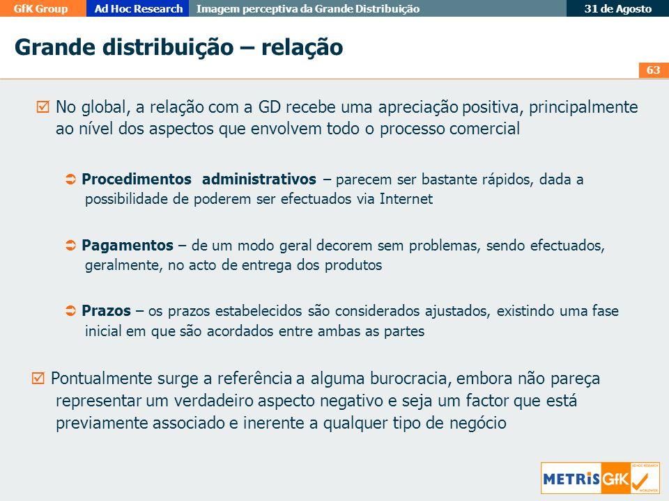 Grande distribuição – relação