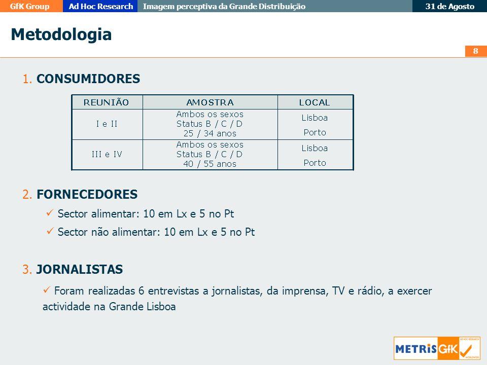 Metodologia 1. CONSUMIDORES 2. FORNECEDORES 3. JORNALISTAS
