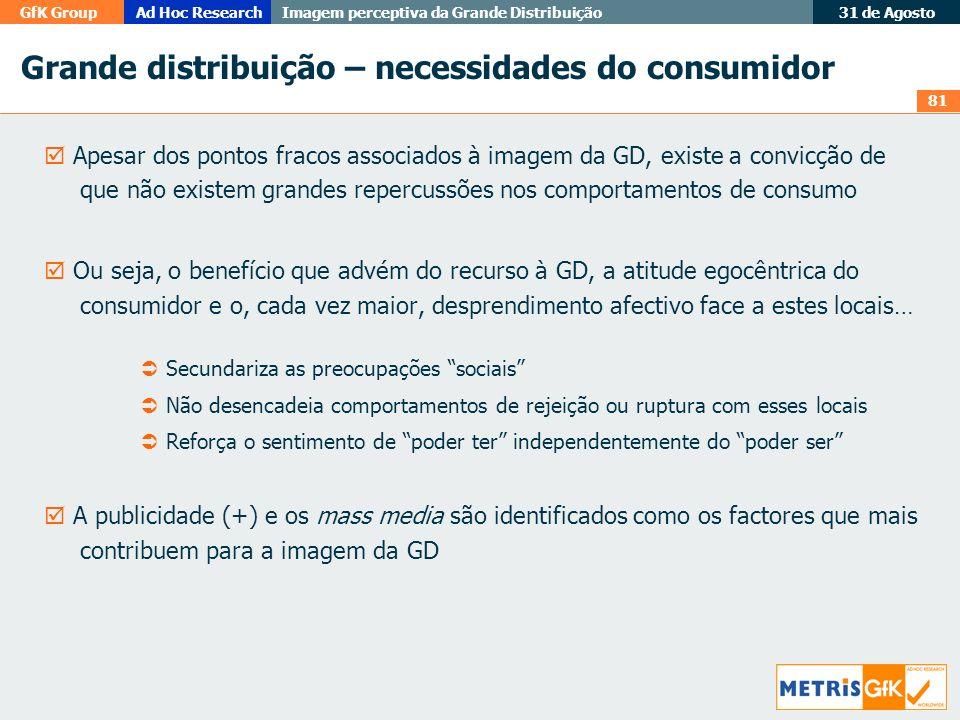 Grande distribuição – necessidades do consumidor