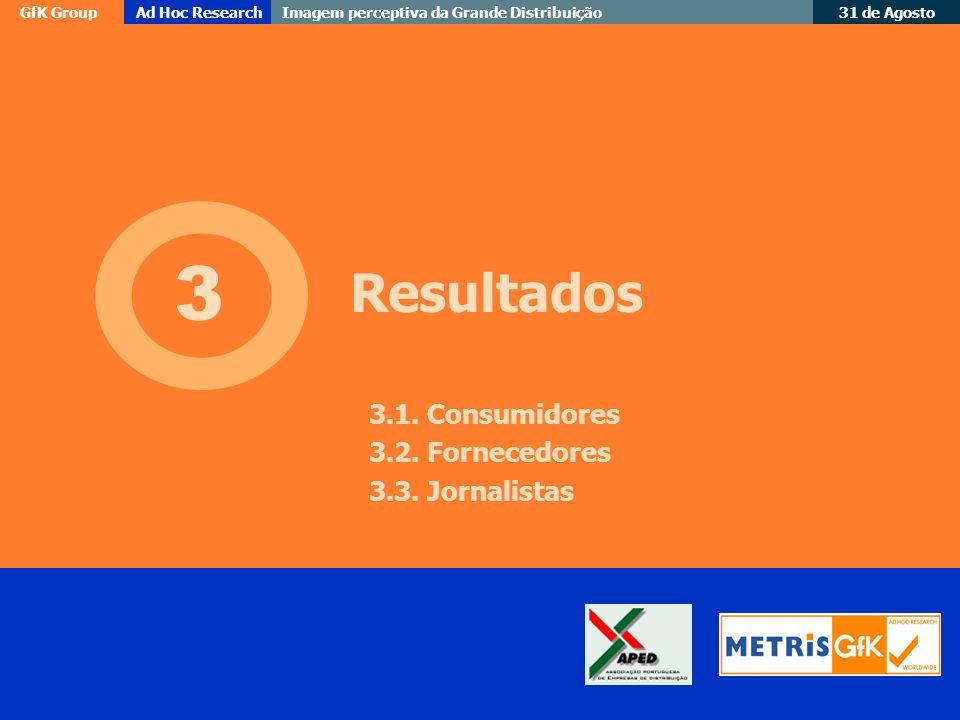 3 Resultados 3.1. Consumidores 3.2. Fornecedores 3.3. Jornalistas