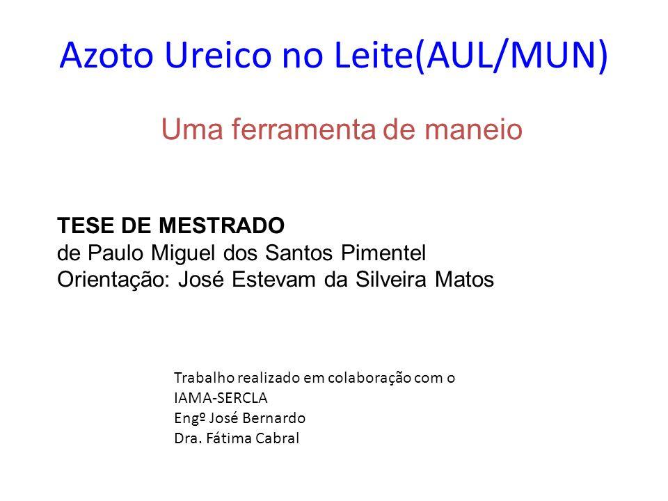 Azoto Ureico no Leite(AUL/MUN)