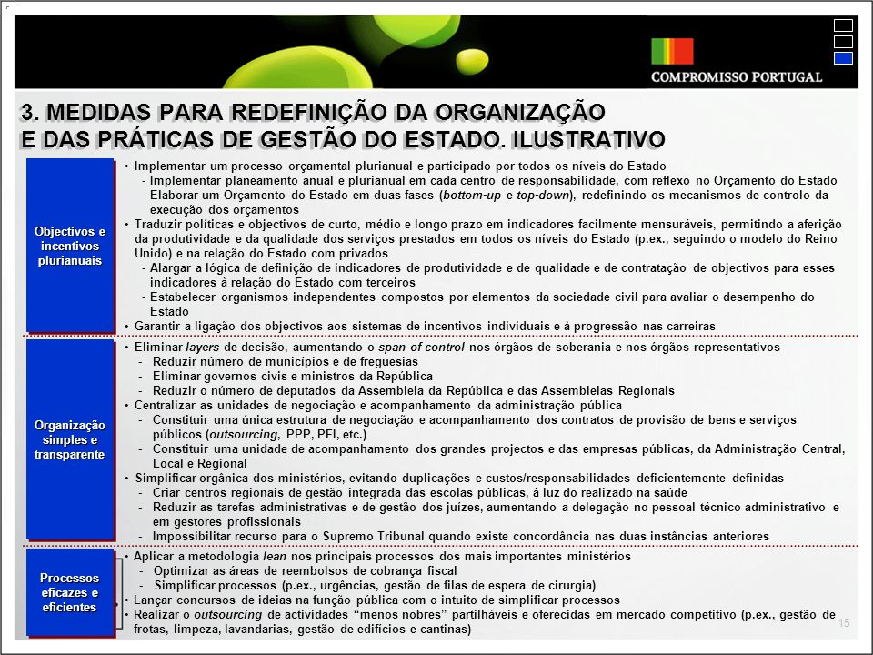 3. MEDIDAS PARA REDEFINIÇÃO DA ORGANIZAÇÃO E DAS PRÁTICAS DE GESTÃO DO ESTADO. ILUSTRATIVO