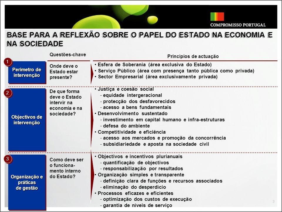 BASE PARA A REFLEXÃO SOBRE O PAPEL DO ESTADO NA ECONOMIA E NA SOCIEDADE