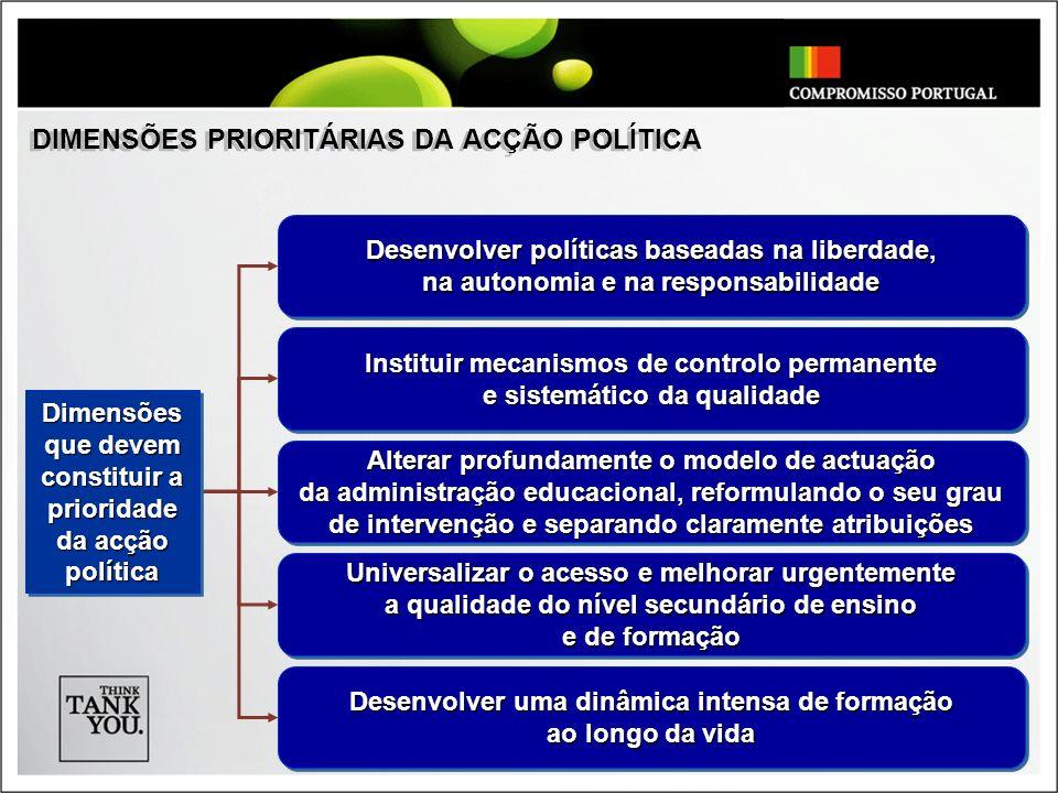 DIMENSÕES PRIORITÁRIAS DA ACÇÃO POLÍTICA