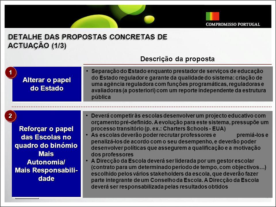 DETALHE DAS PROPOSTAS CONCRETAS DE ACTUAÇÃO (1/3)