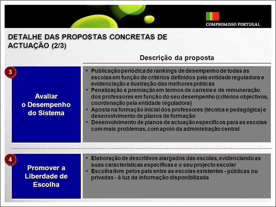 DETALHE DAS PROPOSTAS CONCRETAS DE ACTUAÇÃO (2/3)