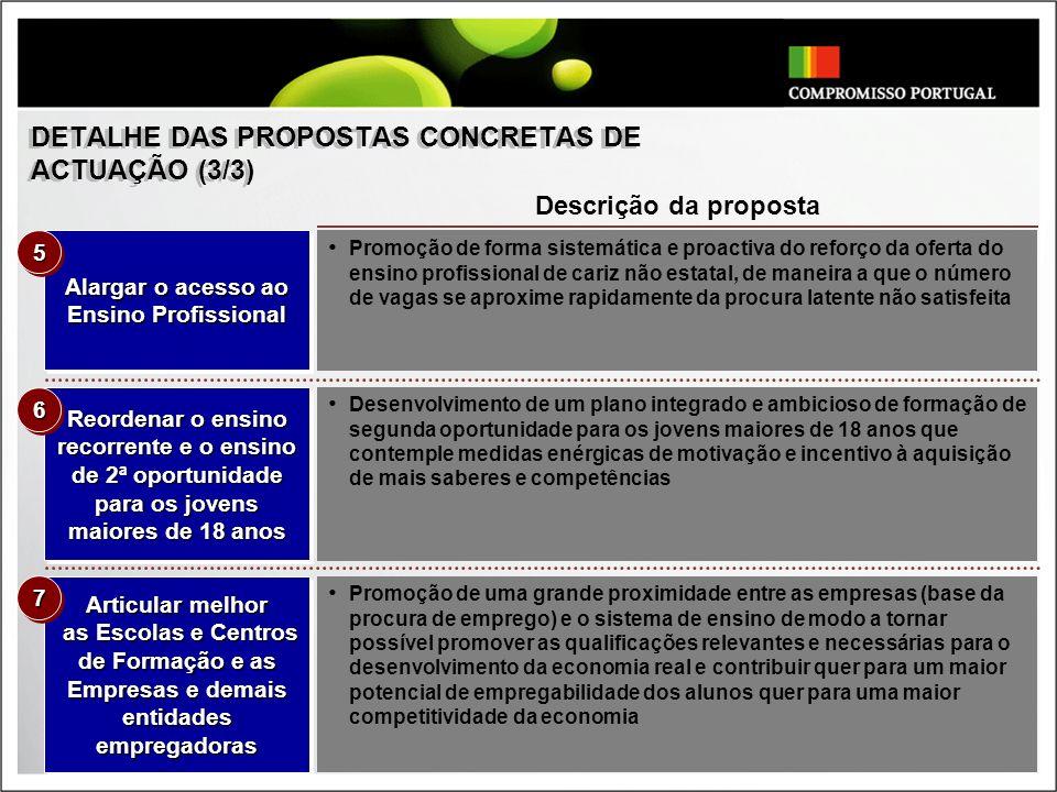 DETALHE DAS PROPOSTAS CONCRETAS DE ACTUAÇÃO (3/3)