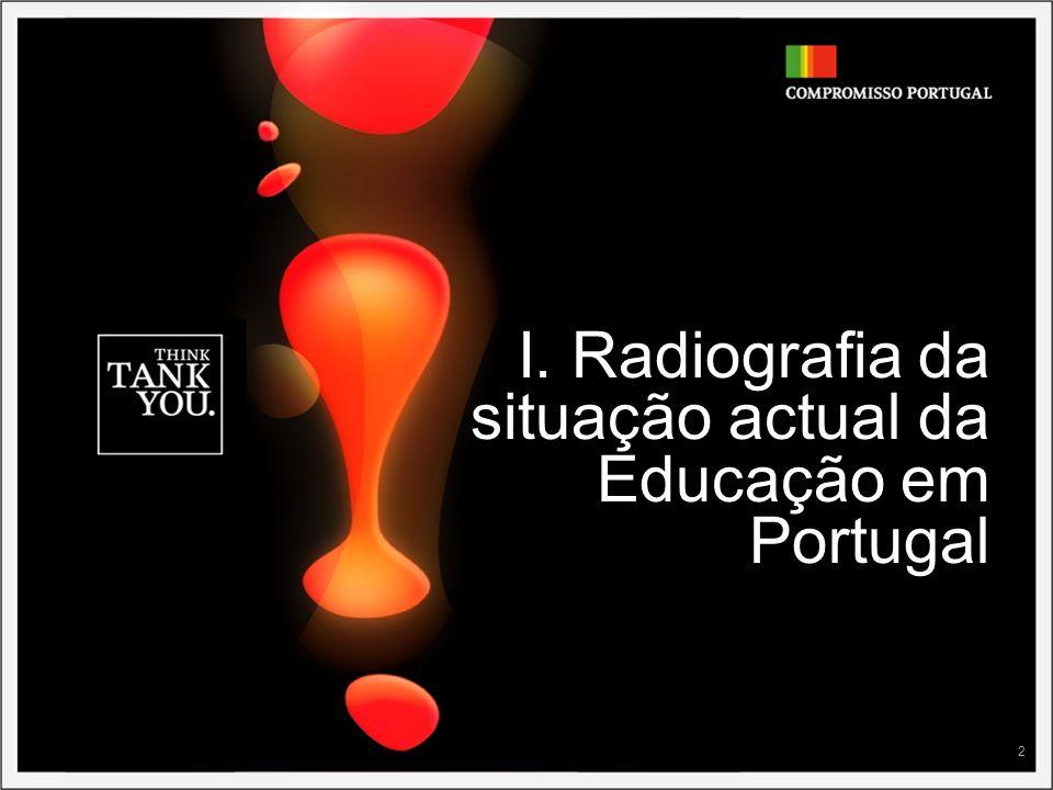 I. Radiografia da situação actual da Educação em Portugal