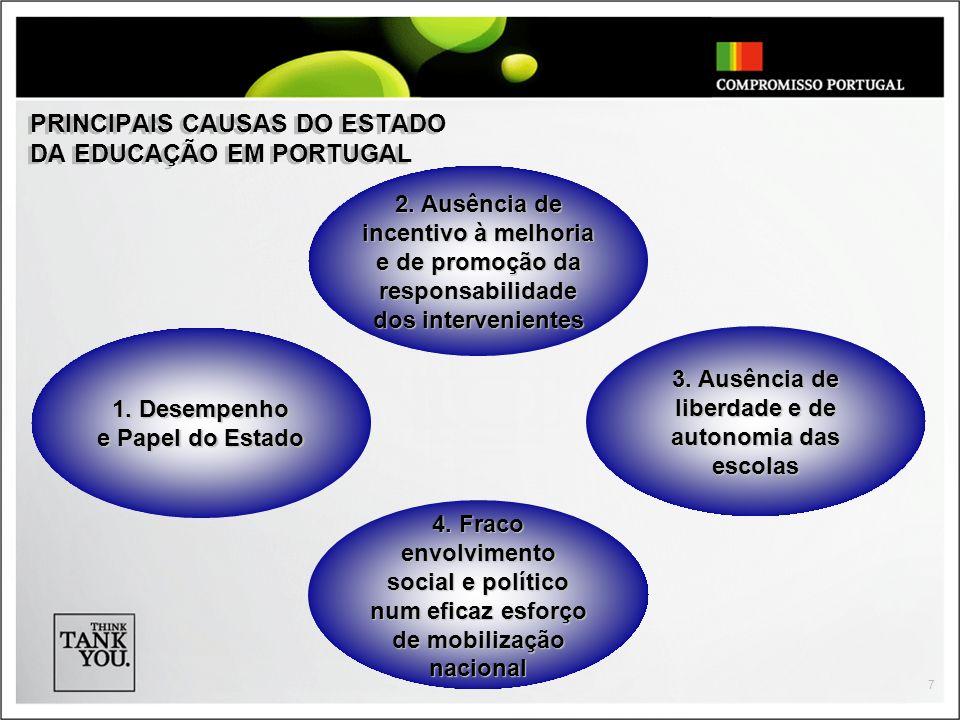 PRINCIPAIS CAUSAS DO ESTADO DA EDUCAÇÃO EM PORTUGAL