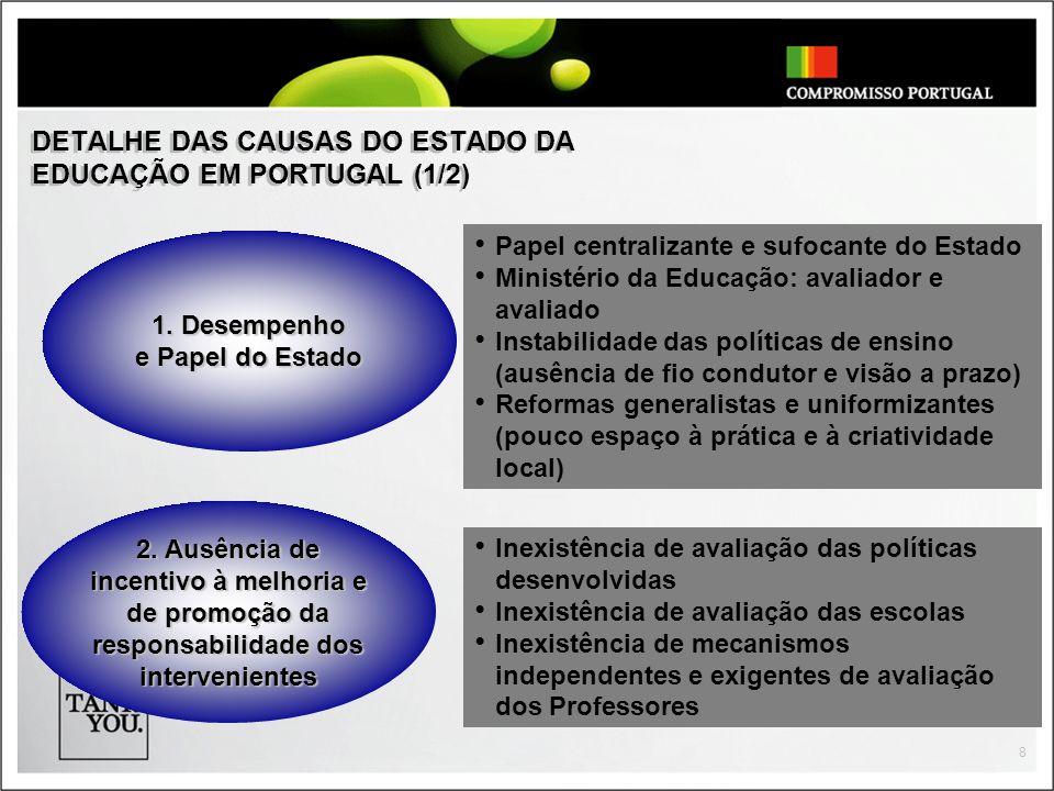DETALHE DAS CAUSAS DO ESTADO DA EDUCAÇÃO EM PORTUGAL (1/2)