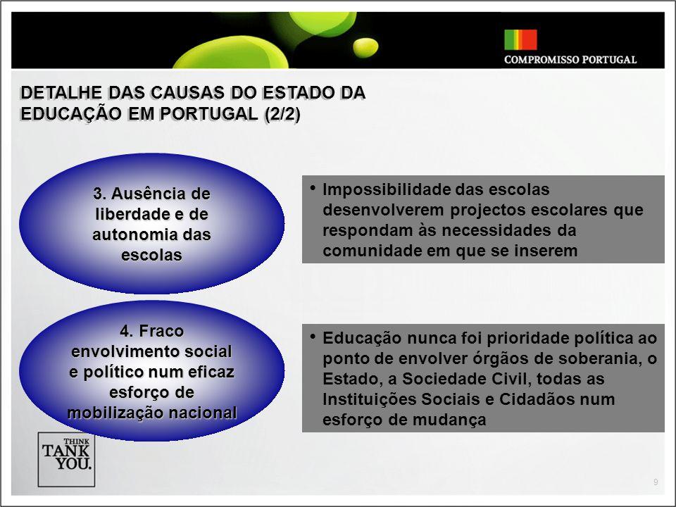 3. Ausência de liberdade e de autonomia das escolas