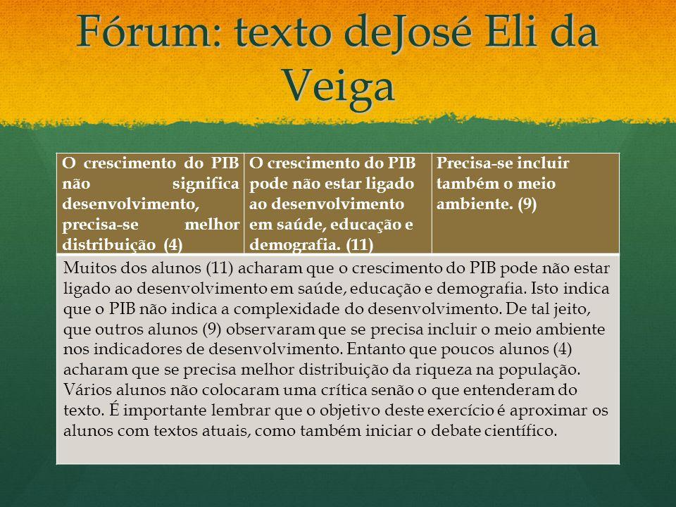 Fórum: texto deJosé Eli da Veiga