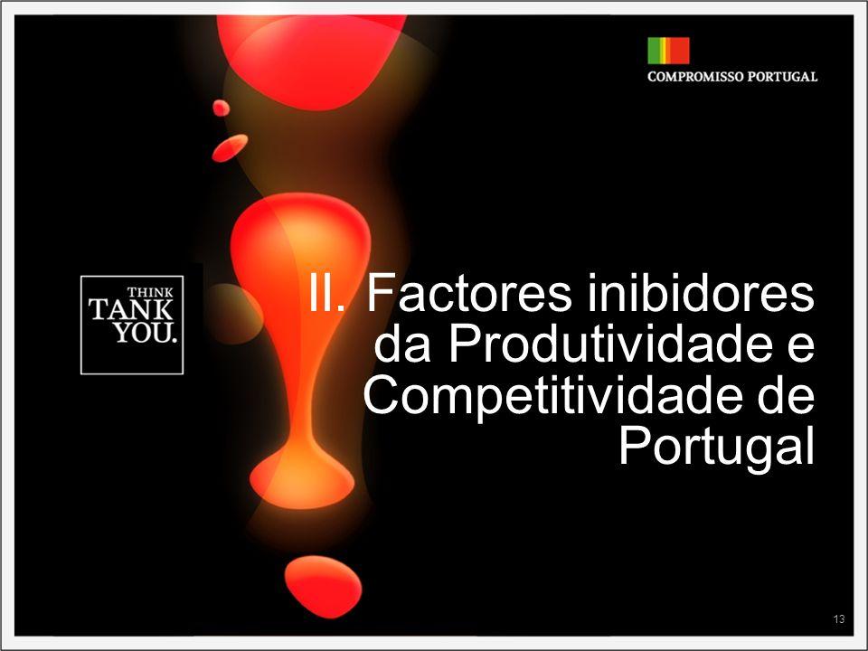 II. Factores inibidores da Produtividade e Competitividade de Portugal