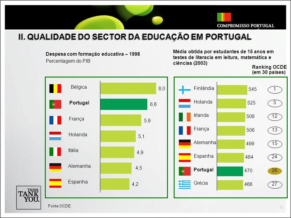 II. QUALIDADE DO SECTOR DA EDUCAÇÃO EM PORTUGAL
