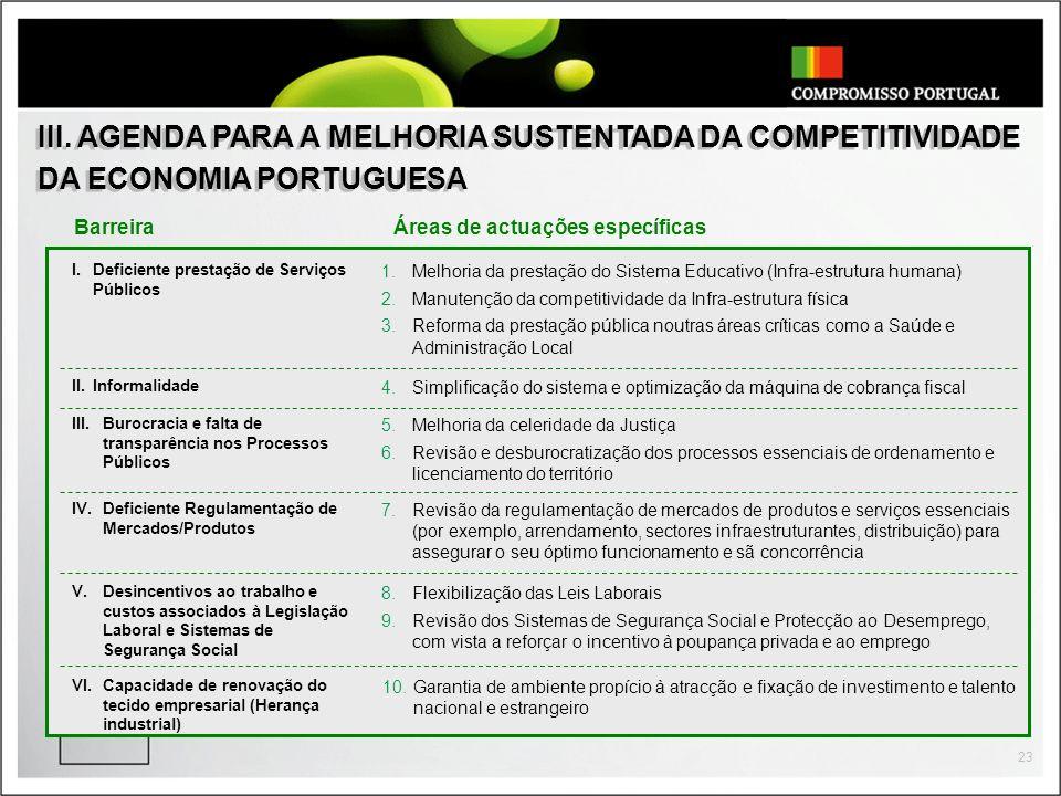 III. AGENDA PARA A MELHORIA SUSTENTADA DA COMPETITIVIDADE DA ECONOMIA PORTUGUESA