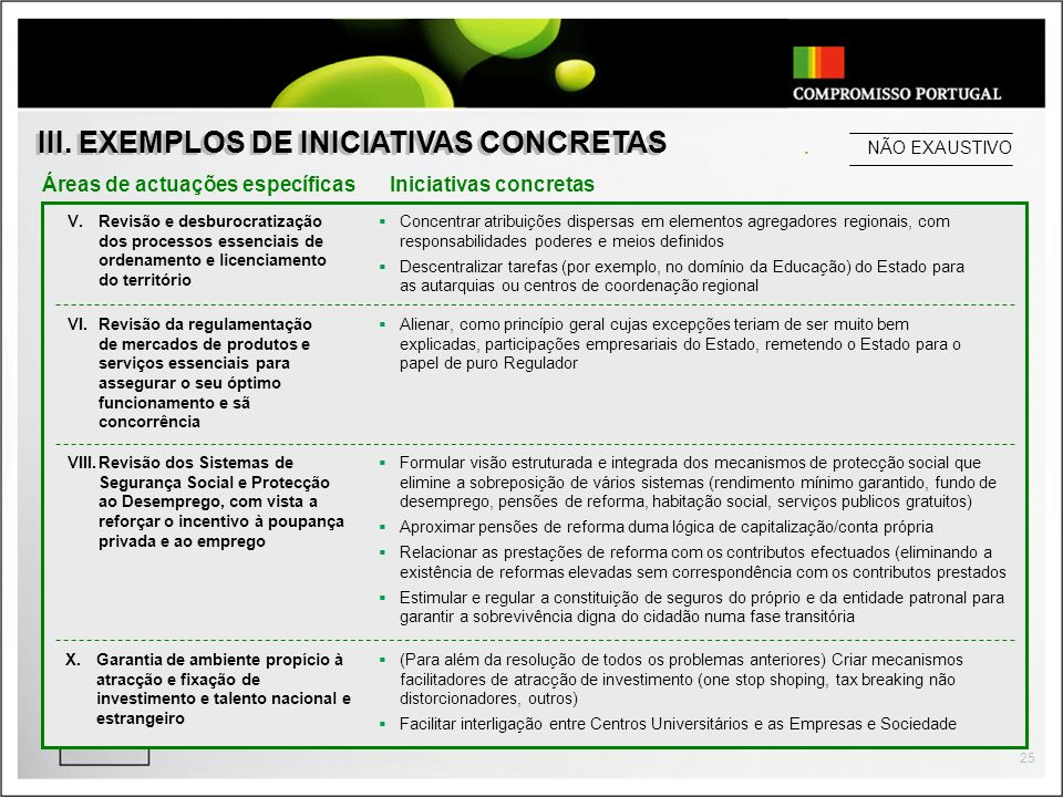 III. EXEMPLOS DE INICIATIVAS CONCRETAS