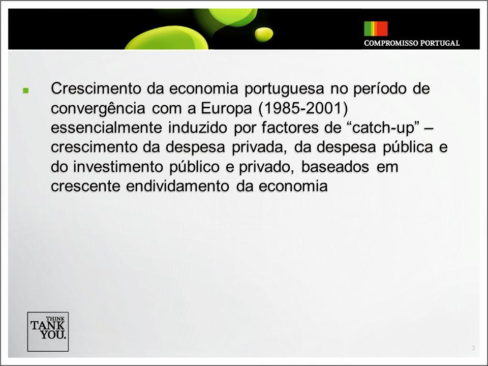 Crescimento da economia portuguesa no período de convergência com a Europa (1985-2001) essencialmente induzido por factores de catch-up – crescimento da despesa privada, da despesa pública e do investimento público e privado, baseados em crescente endividamento da economia