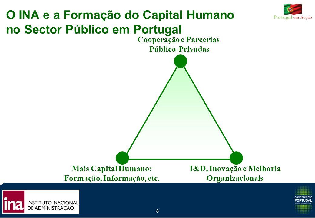 O INA e a Formação do Capital Humano no Sector Público em Portugal