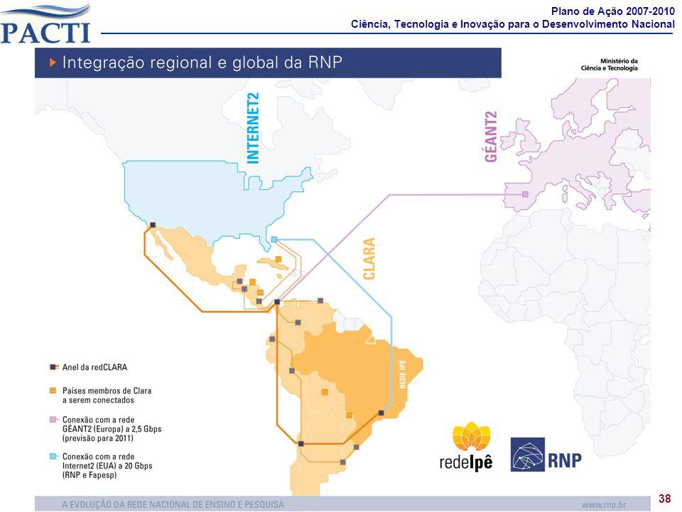 Plano de Ação 2007-2010 Ciência, Tecnologia e Inovação para o Desenvolvimento Nacional 38