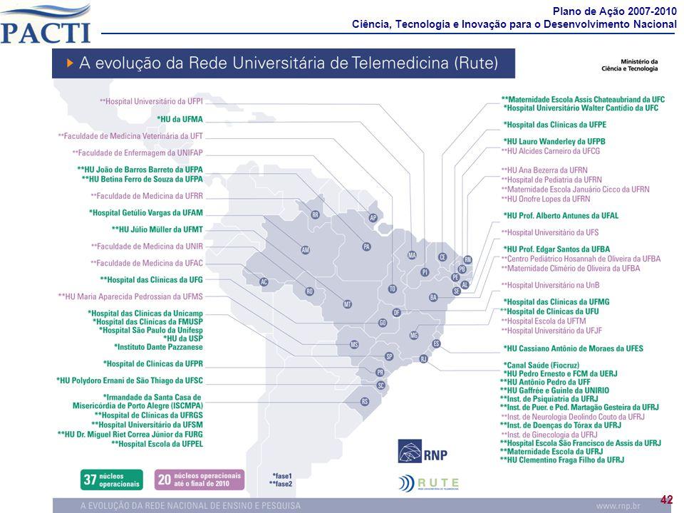 Plano de Ação 2007-2010 Ciência, Tecnologia e Inovação para o Desenvolvimento Nacional 42