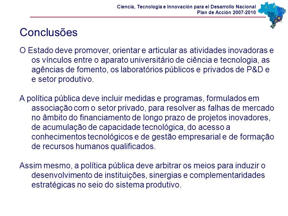 Ciencia, Tecnologia e Innovación para el Desarrollo Nacional