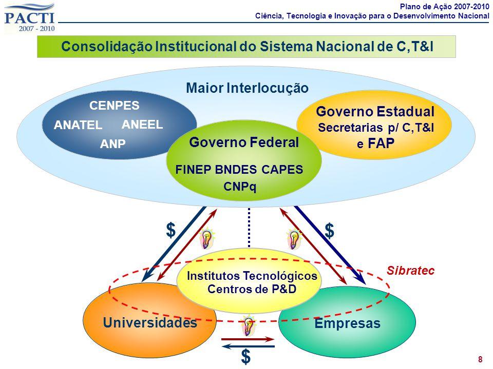 Consolidação Institucional do Sistema Nacional de C,T&I