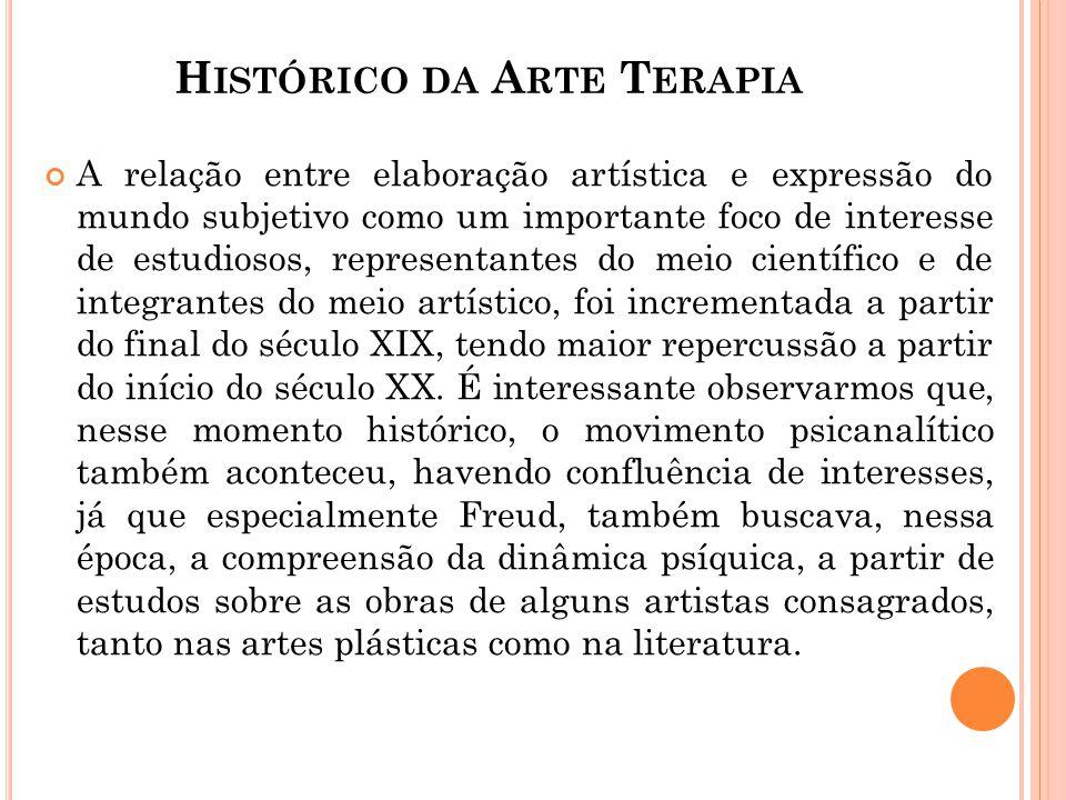 Histórico da Arte Terapia