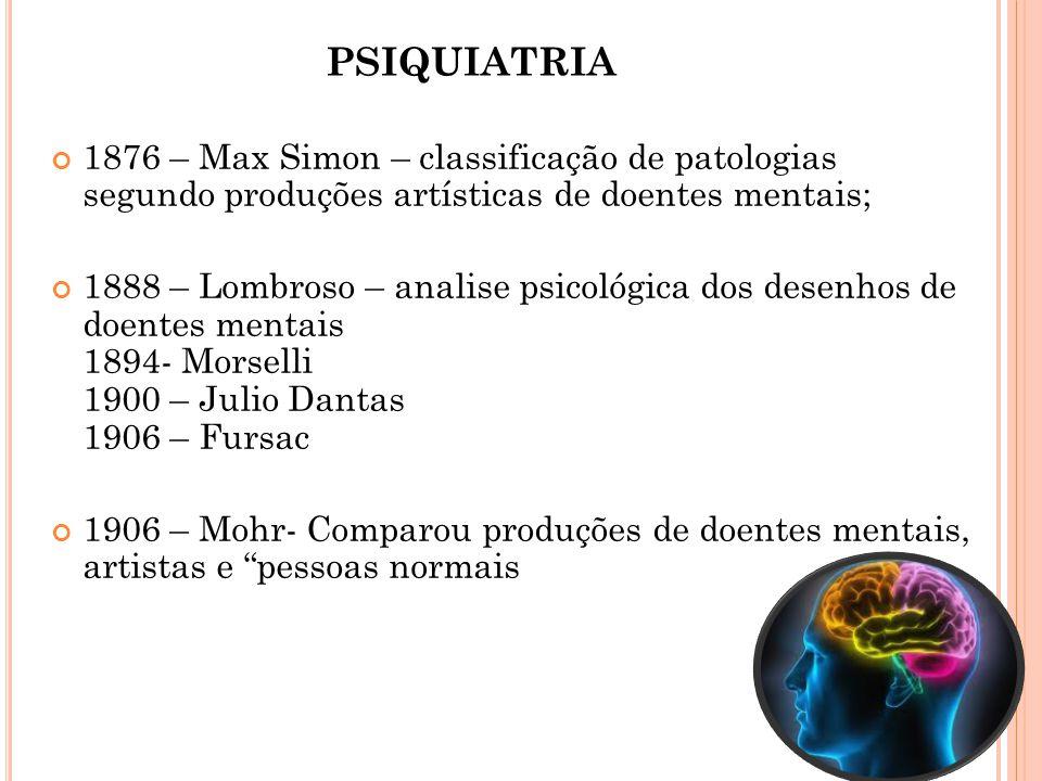 PSIQUIATRIA 1876 – Max Simon – classificação de patologias segundo produções artísticas de doentes mentais;
