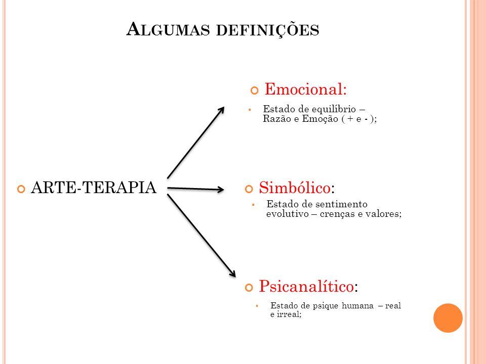 Algumas definições Emocional: ARTE-TERAPIA Simbólico: Psicanalítico: