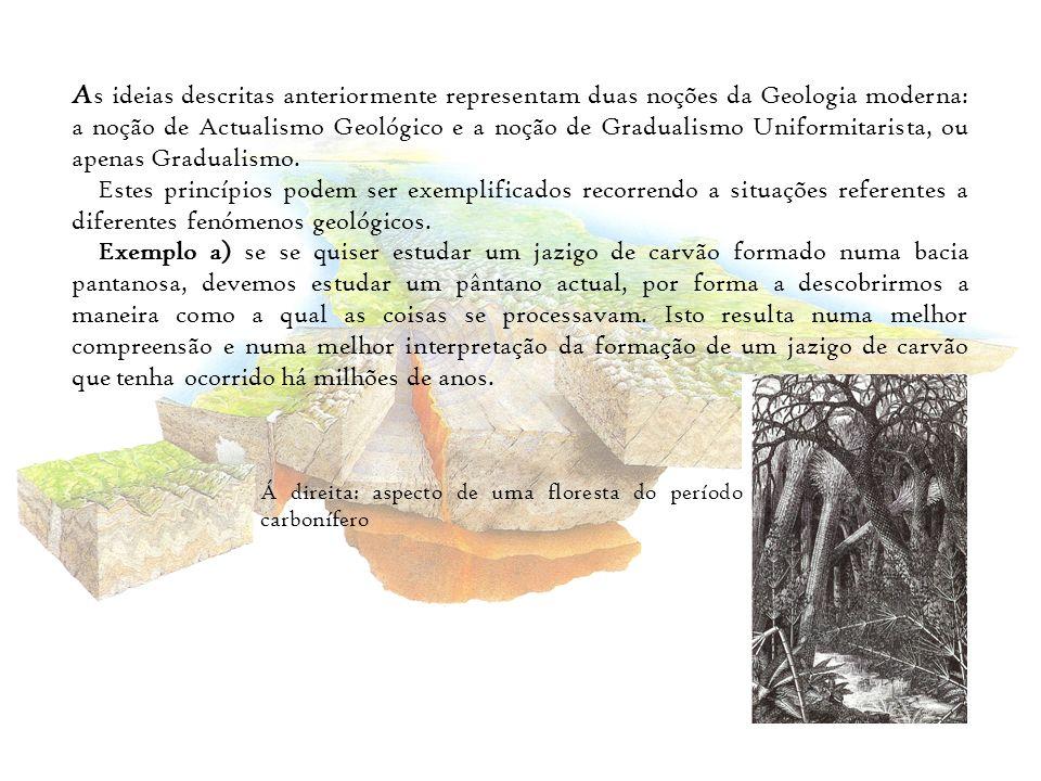 As ideias descritas anteriormente representam duas noções da Geologia moderna: a noção de Actualismo Geológico e a noção de Gradualismo Uniformitarista, ou apenas Gradualismo.