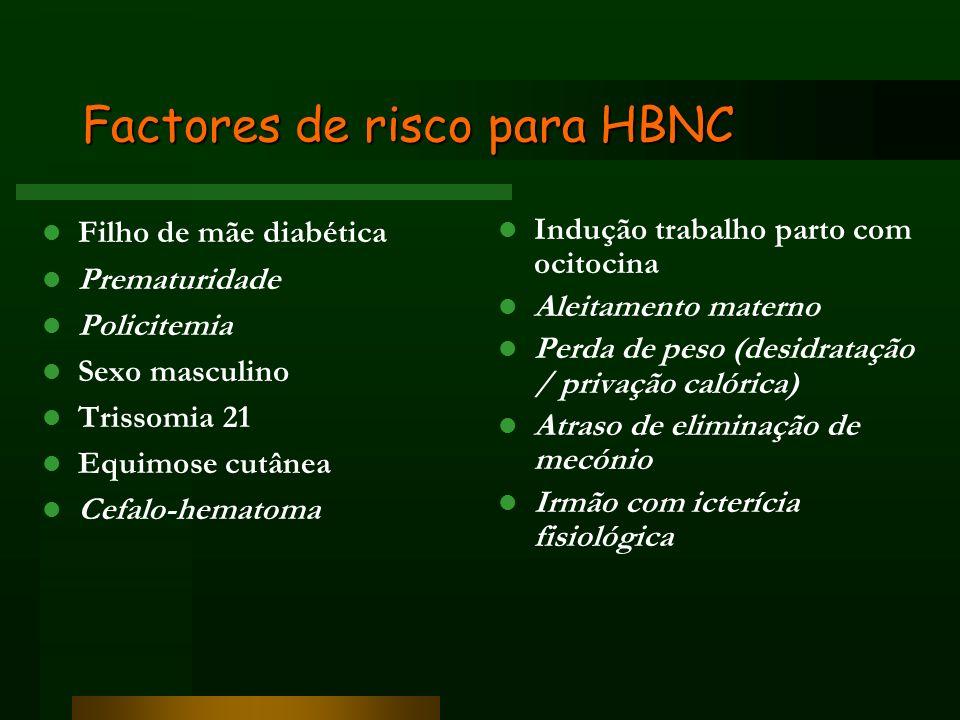 Factores de risco para HBNC