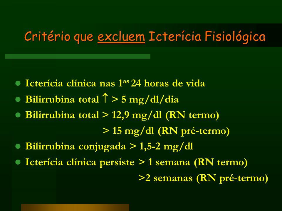 Critério que excluem Icterícia Fisiológica