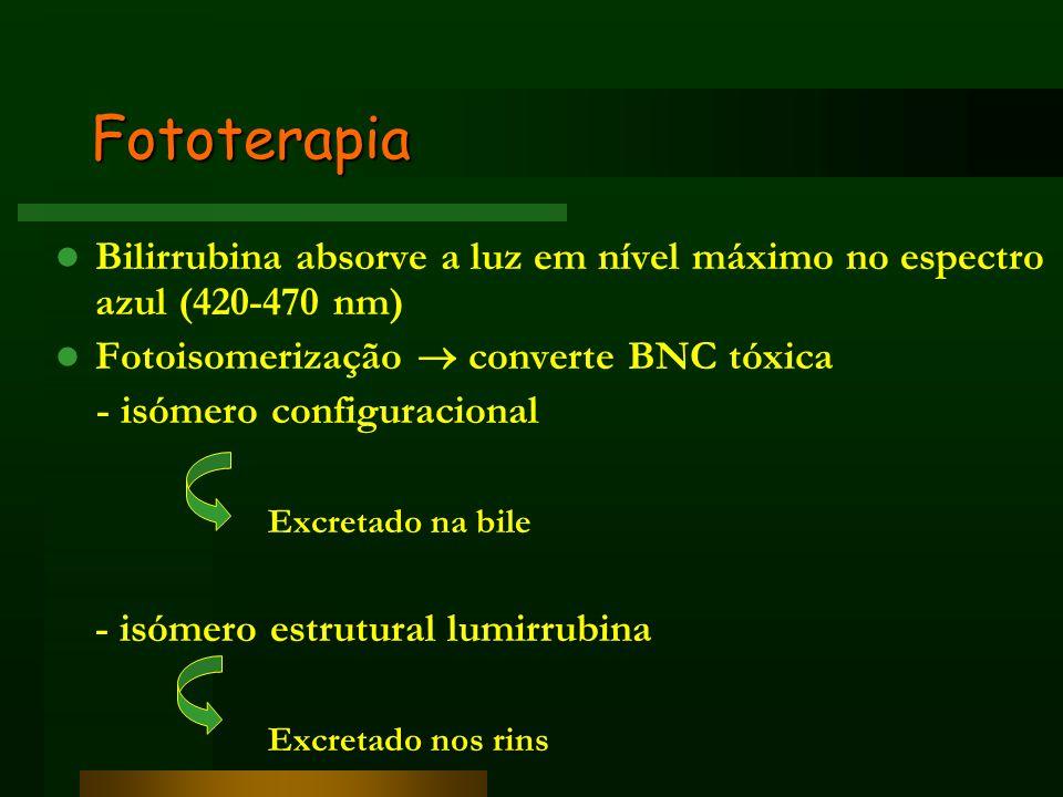 FototerapiaBilirrubina absorve a luz em nível máximo no espectro azul (420-470 nm) Fotoisomerização  converte BNC tóxica.