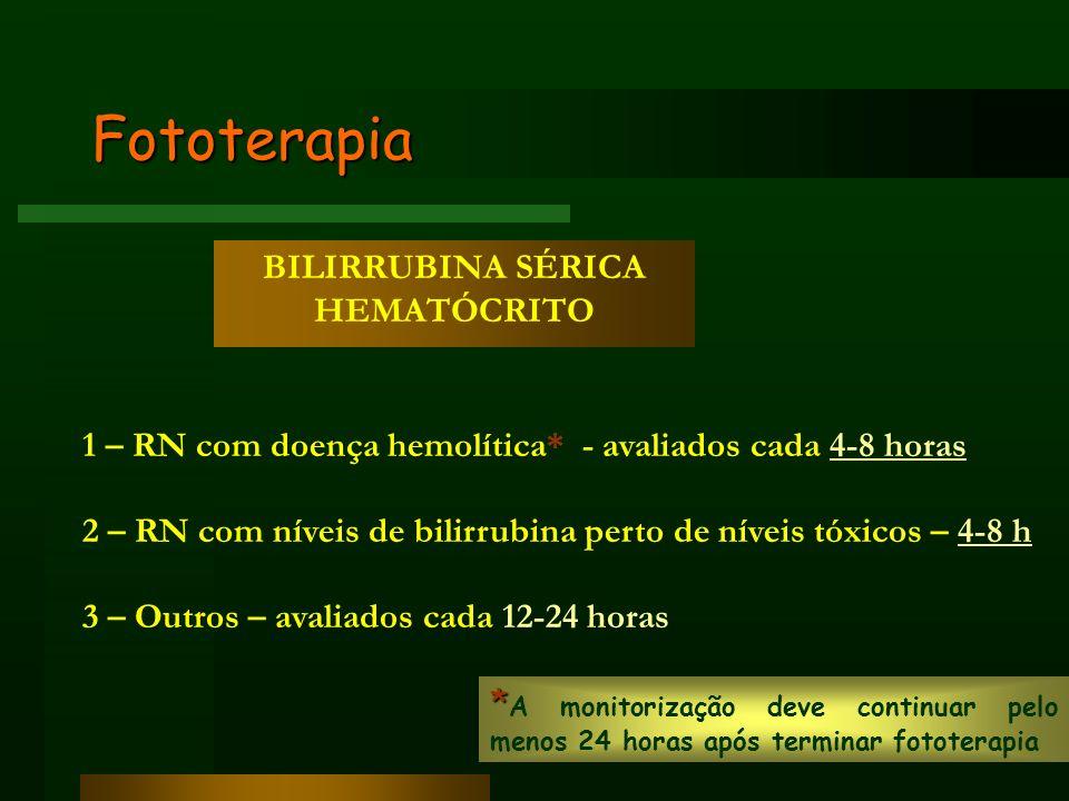 Fototerapia BILIRRUBINA SÉRICA HEMATÓCRITO