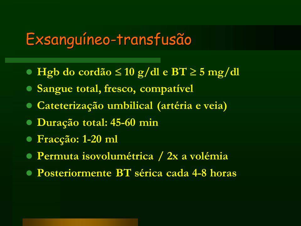 Exsanguíneo-transfusão