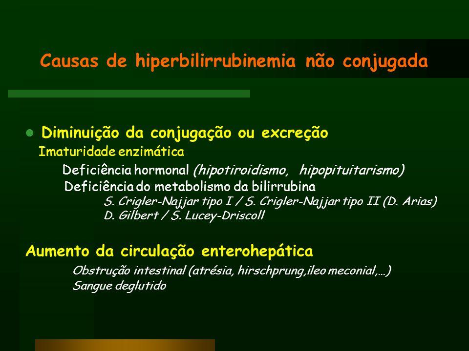 Causas de hiperbilirrubinemia não conjugada