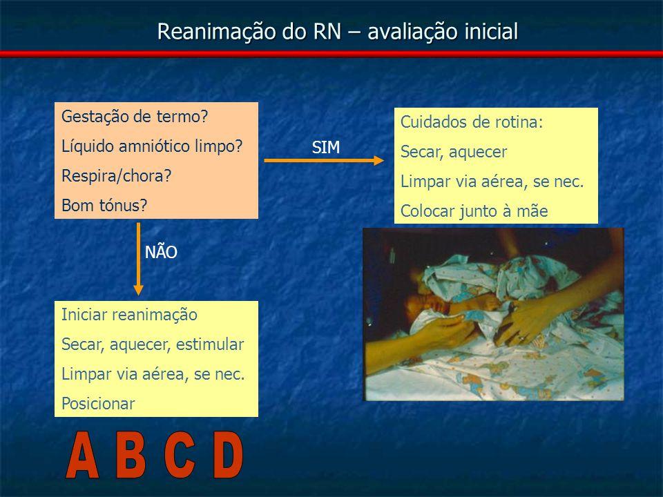 Reanimação do RN – avaliação inicial
