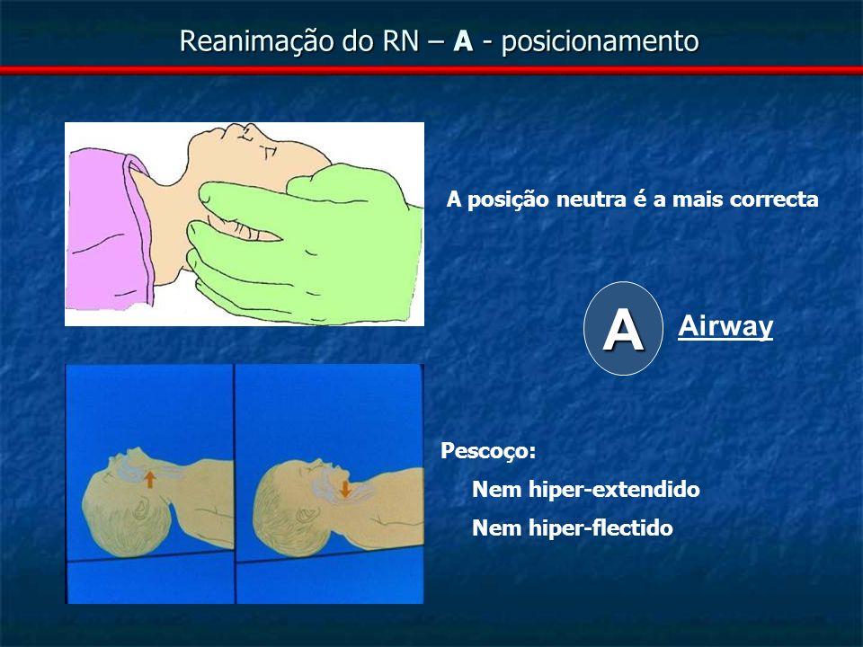 Reanimação do RN – A - posicionamento