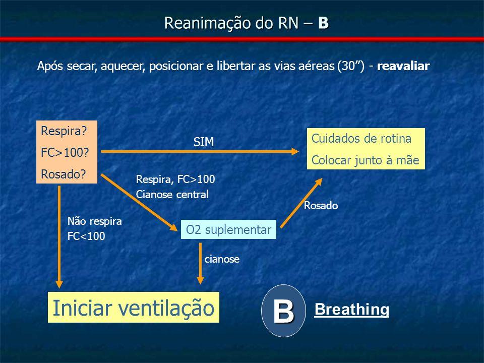 B Iniciar ventilação Reanimação do RN – B Breathing