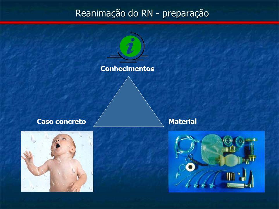 Reanimação do RN - preparação