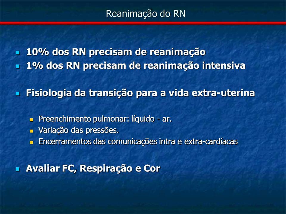 10% dos RN precisam de reanimação